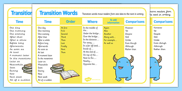 Transitions Word Mat - words, transition, visual aids, literacy