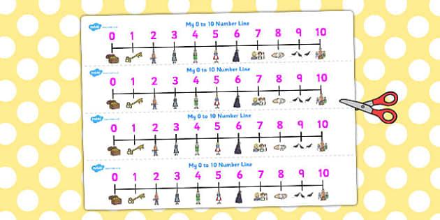 Hansel and Gretel Number Lines 0-10 - number line, hansel, gretel