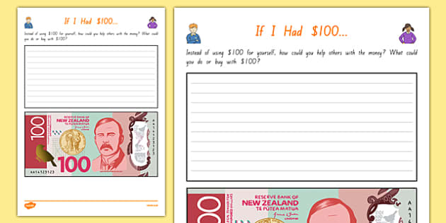 If I Had $100... Activity Sheet, worksheet