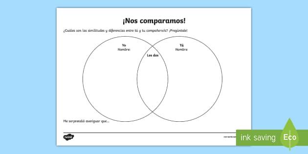Ficha de actividad: ¡Nos comparamos! - compararse, conocerse, la vuelta al cole, preguntar, preguntas, comienzo, curso, nuevo