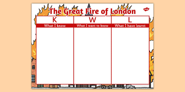 The Great Fire of London Topic KWL Grid - KWL, London, Fire, Know