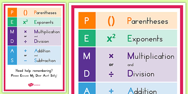 PEMDAS Order of Operations A4 Display Poster