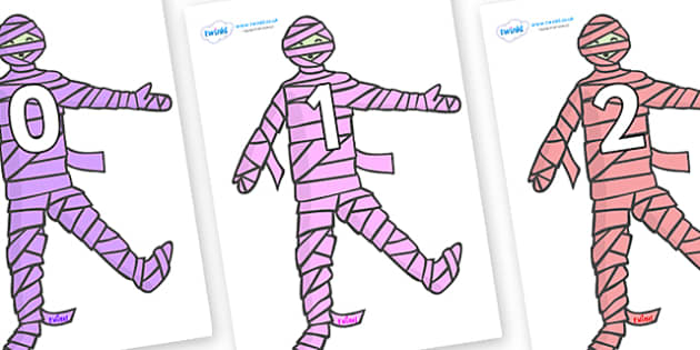 Numbers 0-100 on Mummies (Multicolour) - 0-100, foundation stage numeracy, Number recognition, Number flashcards, counting, number frieze, Display numbers, number posters