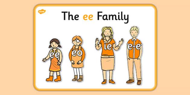 Ee Sound Family Cut Outs - sound families, sounds, cutouts, cut
