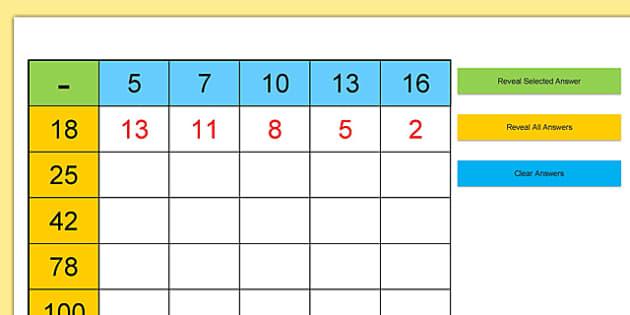 Subtraction Grid Practice Starter - subtraction grid, practice, starter, subtraction, grid