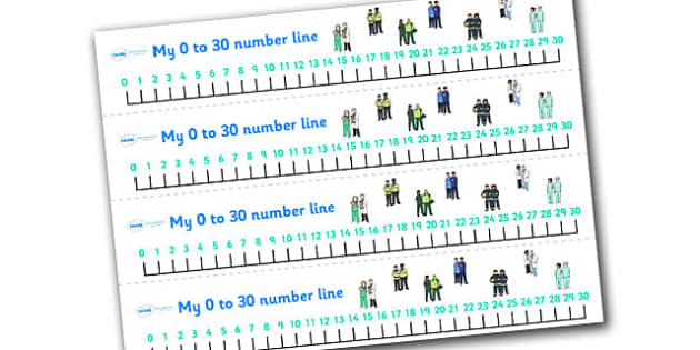 People Who Help Us Number Line (0-30) - People Who Help Us, Maths, Math, numberline, numberline display, Doctor, Nurse, Teacher, Police, Fire fighter, Paramedic, Builder, Caretaker, Lollipop, Traffic Warden, Lunchtime supervisor, vet, postman