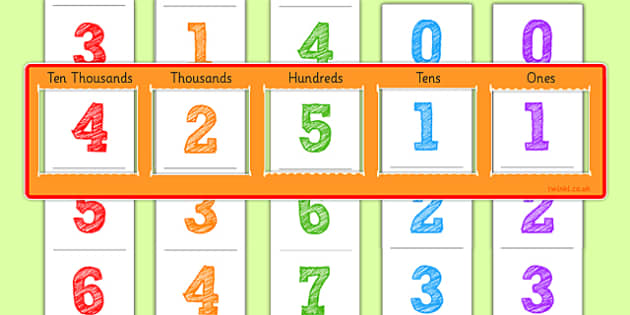 Tens of Thousands, Thousands, Hundreds, Tens and Ones Place Value Sliders - tens of thousands, thousands, hundreds, tens, ones, units, place value, sliders