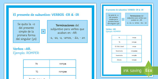 Subjunctive Present of ER IR Verbs Display Poster Spanish - Spanish Grammar, ER verbs, IR verbs, subjunctive, present, display, poster, Spanish, KS3