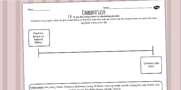 Charlotte's Web Charlotte's Life Timeline Worksheet - stories