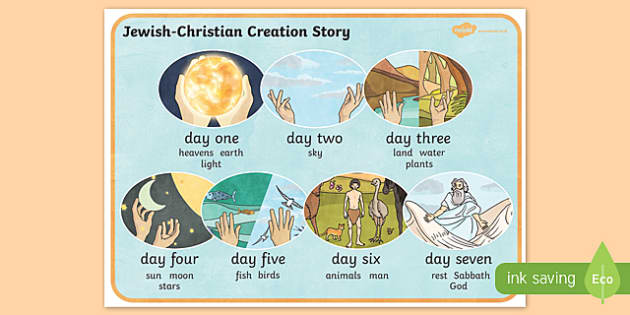 Jewish Christian Creation Story Word Mat - religion, visual aid