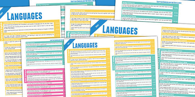 Scottish Curriculum For Excellence Overview Posters Languages