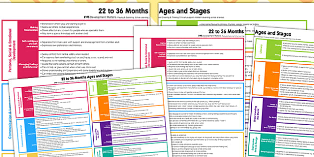EYFS Early Years Outcomes Posters 22-36 Months - Early, Years, Outcomes