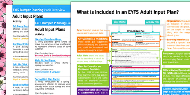 EYFS Spring Bumper Planning Pack And Resource Pack Overview - EYFS Planning, Early Years Planning, adult led, seasons