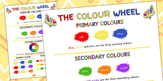 Primary Secondary and Tertiary Colours Large Poster - poster