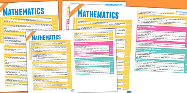 Scottish Curriculum For Excellence Overview Posters First Maths