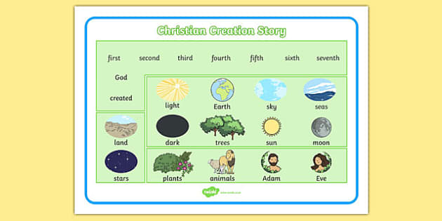 Christian Creation Story Word Mat - christian, creation story, word mat, creation