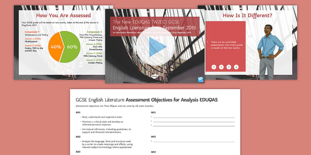 EDUQAS Eng Lit GCSE New Spec Explained Resource Pack