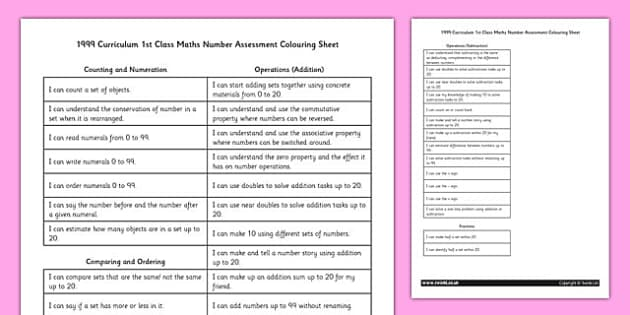 1999 Curriculum 1st Class Maths Number Assessment Targets Colouring Sheet - roi, irish, republic of ireland