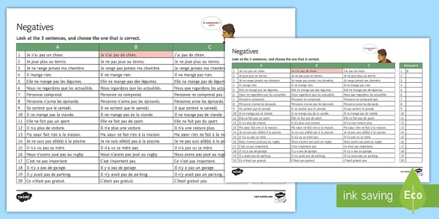French Negatives Choose the Right One Activity Sheet - French - French, translation, grammar, negative, French, worksheet