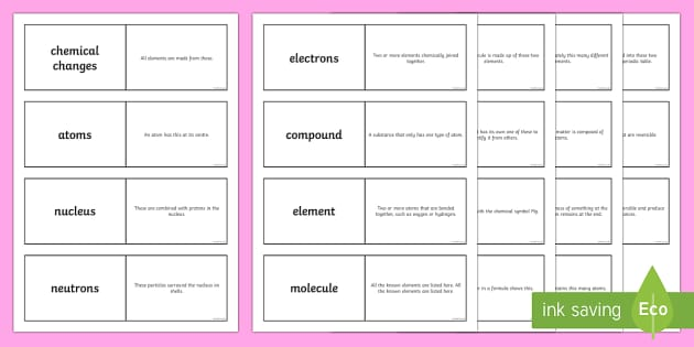 Atoms, Elements and Compounds Loop Cards