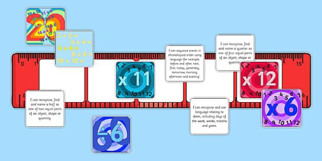 Maths Large Ruler Target Cards - maths, large, ruler, target, cards, targets