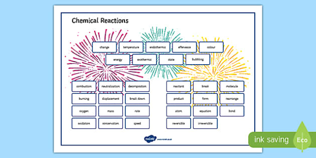 Chemical Reactions Word Mat