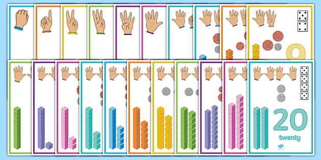 Visual Number Line Posters 0-20 Dienes - visual, number line, posters, display, 0-20, dienes