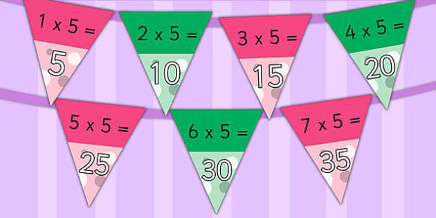 5 Times Table Bunting - multiplication, displays, display, tables