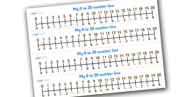 Pirates Number Line (0-20) - Pirates, Maths, Math, numberline, numberline display, Pirate, Topic, cutting, fine motor skills, activity,  pirate, pirates, treasure, ship, jolly roger, ship, island, ocean