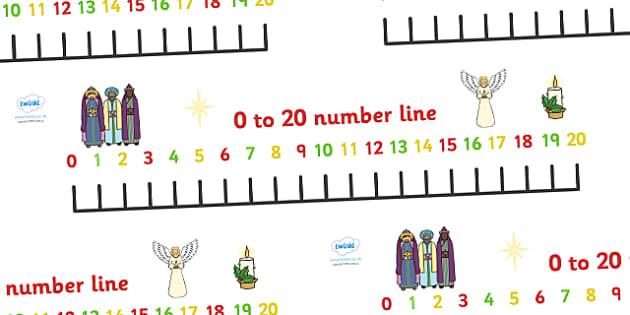 Christmas Number Line Banner 0-20 - 0-20, christmas, numberline