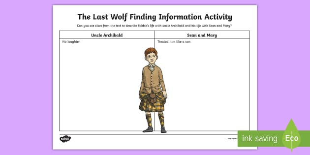 Finding Information Activity to Support Teaching on The Last Wolf - CfE, novel study, Michael Morpurgo, The Last Wolf, reading activity,comprehension, LIT 2-13a,  LIT 2