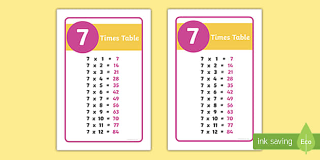 Ikea Tolsby 7 Times Table Prompt Frame