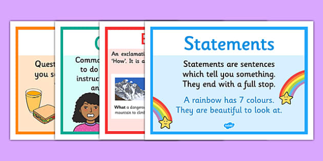 Types of Sentences Display Posters - sentences, types of sentences, different types of sentences, sentences posters, sentence types posters, ks2 literacy
