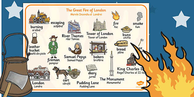 The Great Fire of London Word Mat Romanian Translation - romanian