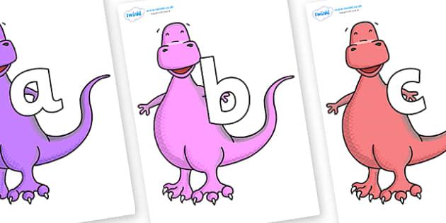 Phoneme Set on Tyrannosaurus - Phoneme set, phonemes, phoneme, Letters and Sounds, DfES, display, Phase 1, Phase 2, Phase 3, Phase 5, Foundation, Literacy