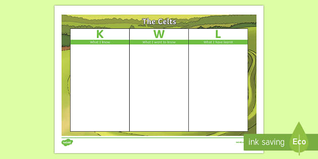 The Celts KWL Grid