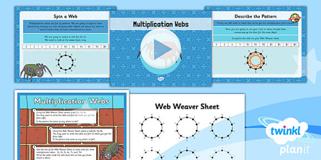 PlanIt Y3 Multiplication and Division SolveIt Lesson Pack - problem solving, multiplication circles, multiplication wheels, using and applying, multiplication webs, planning