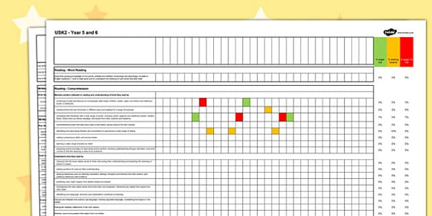 2014 Curriculum UKS2 Years 5 and 6 English Spreadsheet - literacy