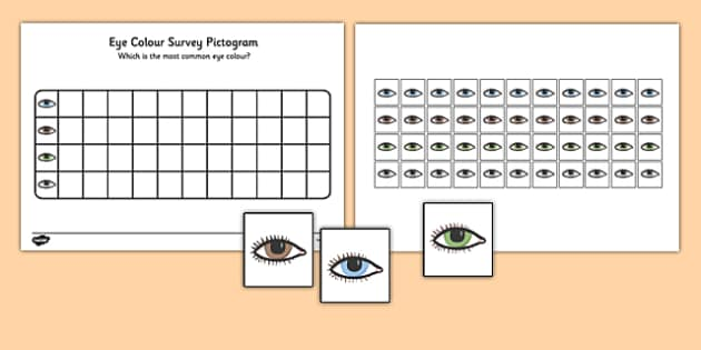 Eye Colour Survey Pictogram - eye colour, pictogram, ourselves, all about me, survey, numeracy, graphs