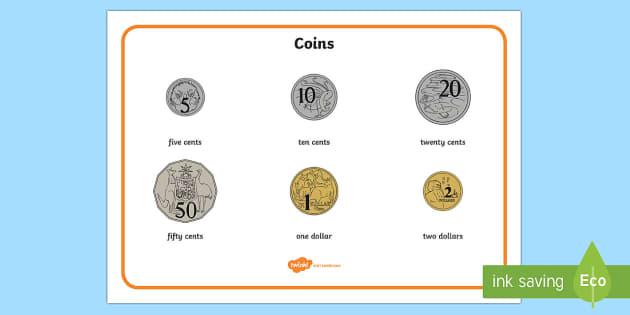 Australian Coin Word Mat - australian, money, coins, visual aid