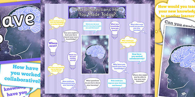 Questions for Learning Display - questions, learning, display