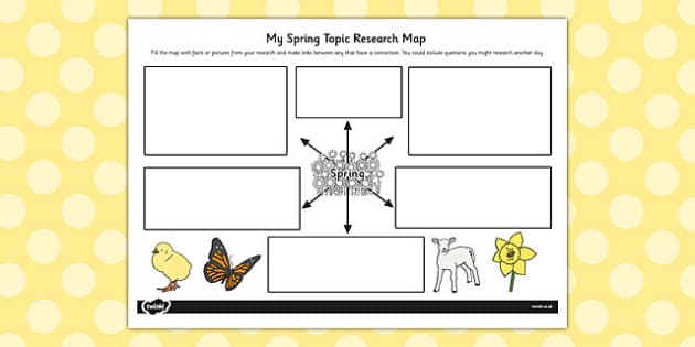 Spring Topic Research Map - research map, spring, research, map