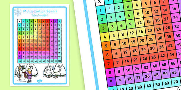 Winter Themed 1-100 Multiplication Square Romanian Translation - romanian, winter, themed, 1-100, multiplication, square, number square