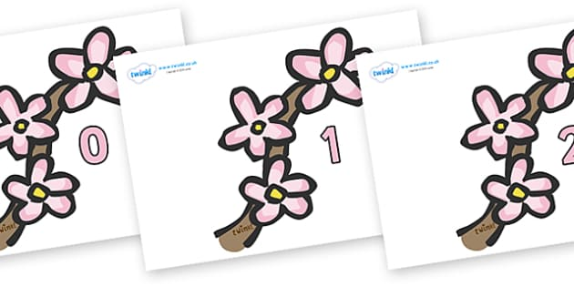 Numbers 0-31 on Spring Blossom - 0-31, foundation stage numeracy, Number recognition, Number flashcards, counting, number frieze, Display numbers, number posters