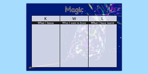 Magic KWL Grid - magic, kwl grid, kwl, grid, know, want, learn, class, lesson, topic