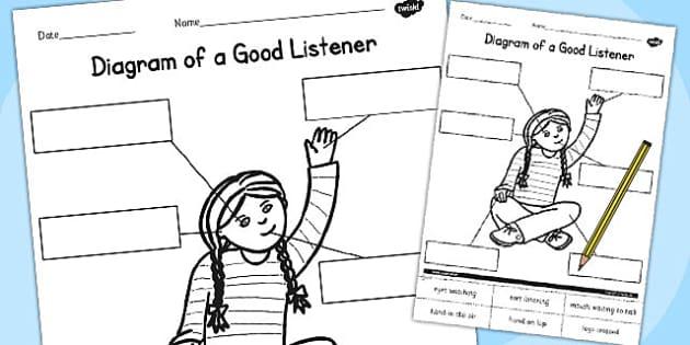 Diagram Of A Good Listener Worksheet - listening, listening skill