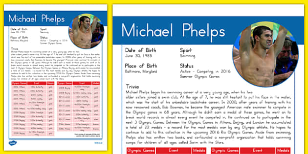 USA Olympians Michael Phelps Fact File