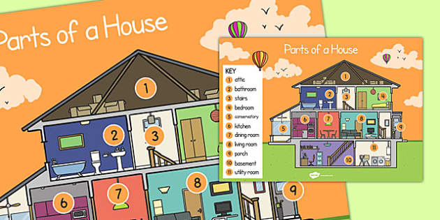 Parts of a House Poster - house, poster, display, parts, homes