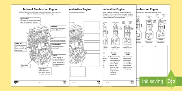 Internal Combustion Engine: How It Works Activity Sheet - How it Works, car, engine, petrol, mechanic, cogs, gears, oil