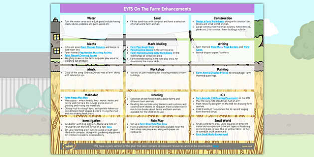 EYFS Farm Themed Enhancement Ideas - farm, enhancement, ideas, eyfs